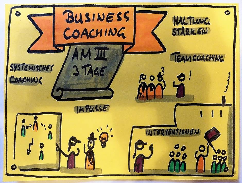 Business Coaching New Work Academy