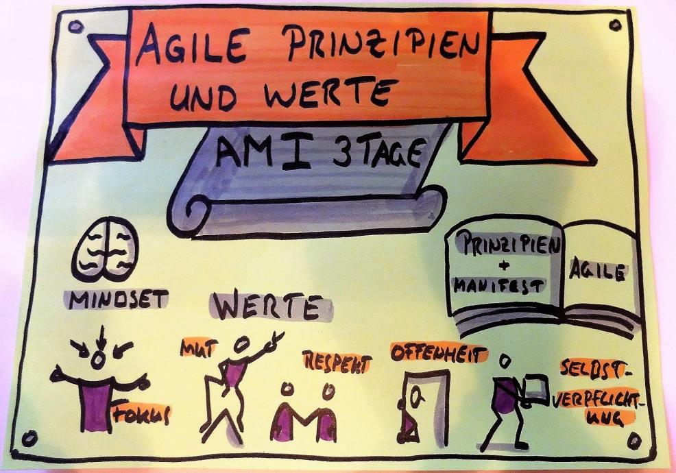 Agile Coach Ausbildung Agile prinzipien und Werte
