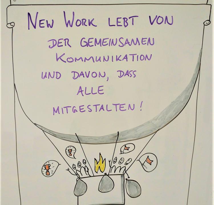 Gemeinsame Kommunikation New Work